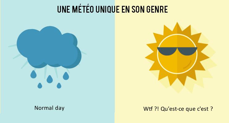 météo londres