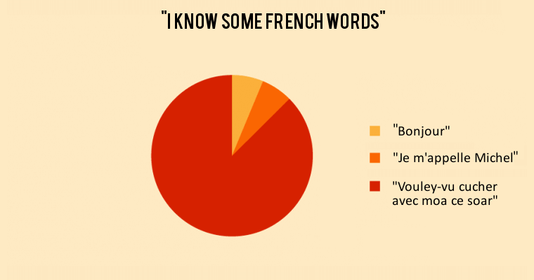 french_words